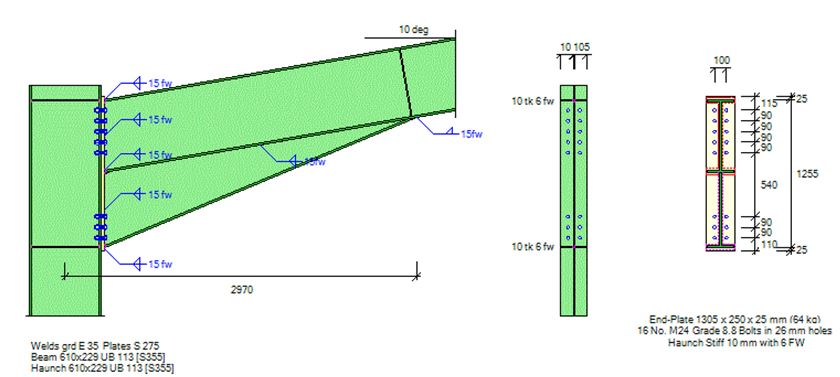 Structural Surveys